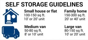 self storage dublin citywest tallaght guidelines